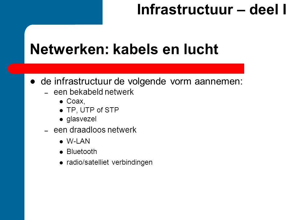 Netwerken: kabels en lucht