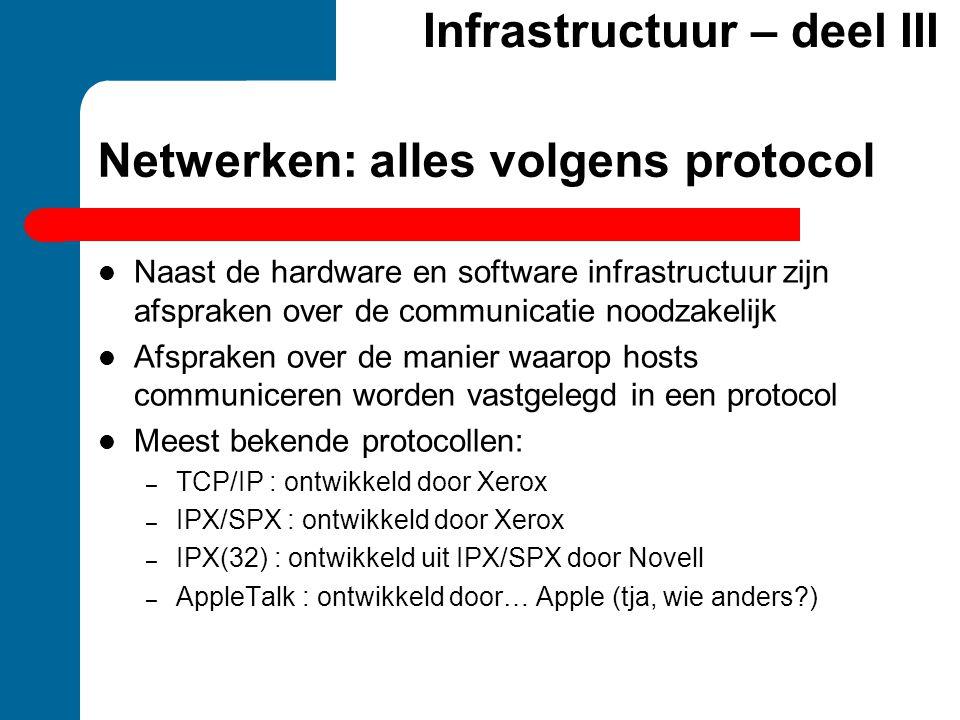 Netwerken: alles volgens protocol