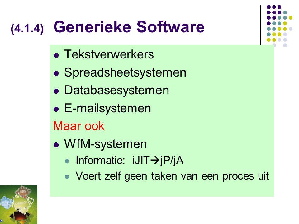 Tekstverwerkers Spreadsheetsystemen Databasesystemen E-mailsystemen