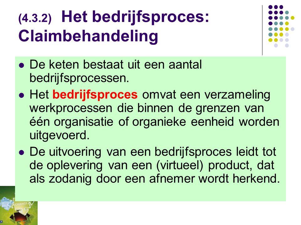 (4.3.2) Het bedrijfsproces: Claimbehandeling