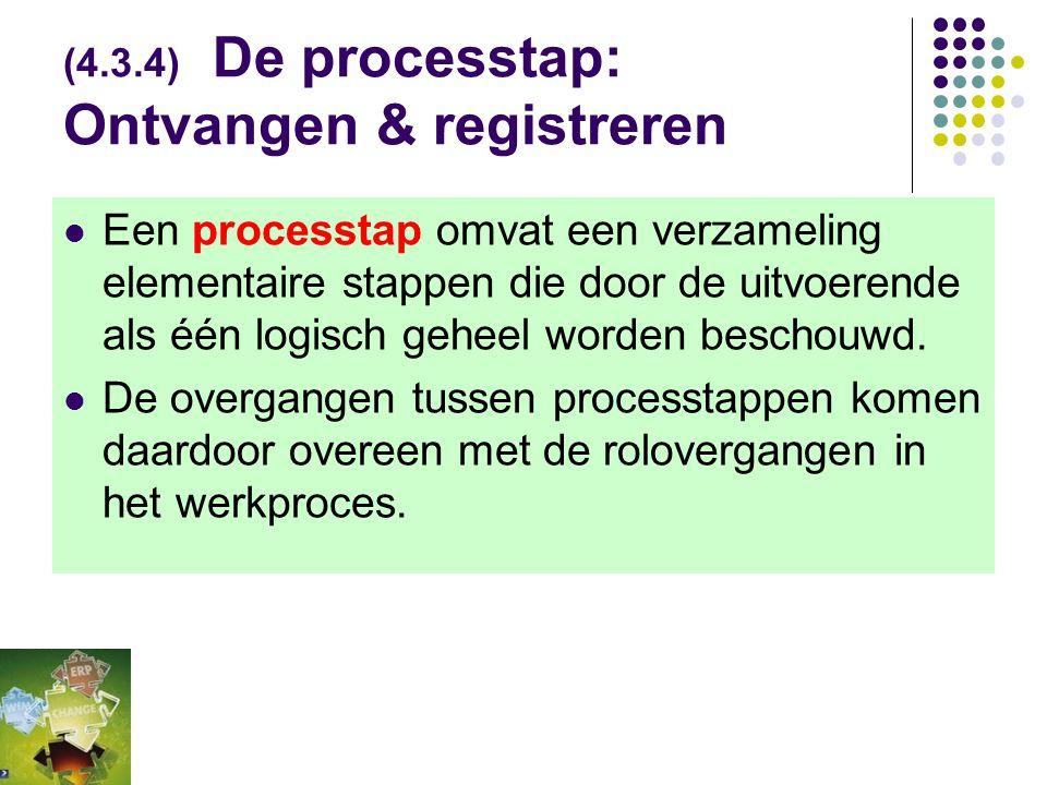 (4.3.4) De processtap: Ontvangen & registreren