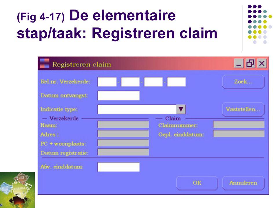 (Fig 4-17) De elementaire stap/taak: Registreren claim