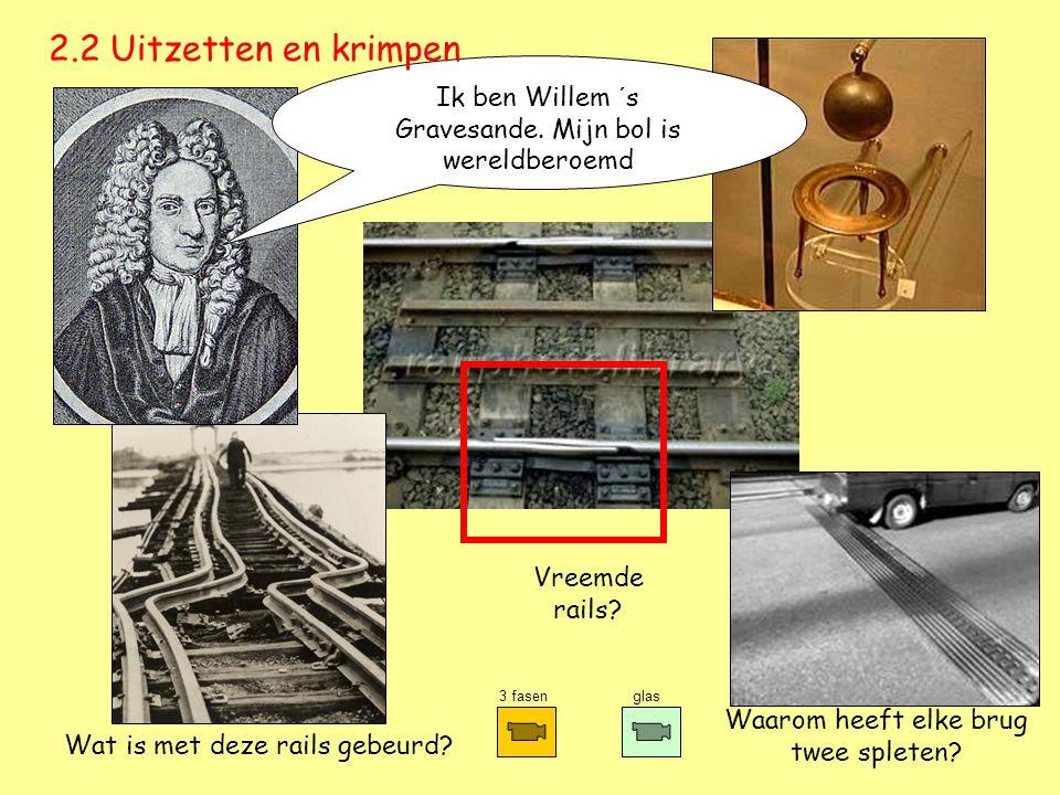2.2 Uitzetten en krimpen Ik ben Willem ´s Gravesande. Mijn bol is wereldberoemd. Vreemde rails 3 fasen.