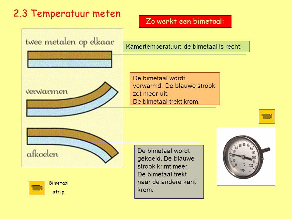 2.3 Temperatuur meten Zo werkt een bimetaal: