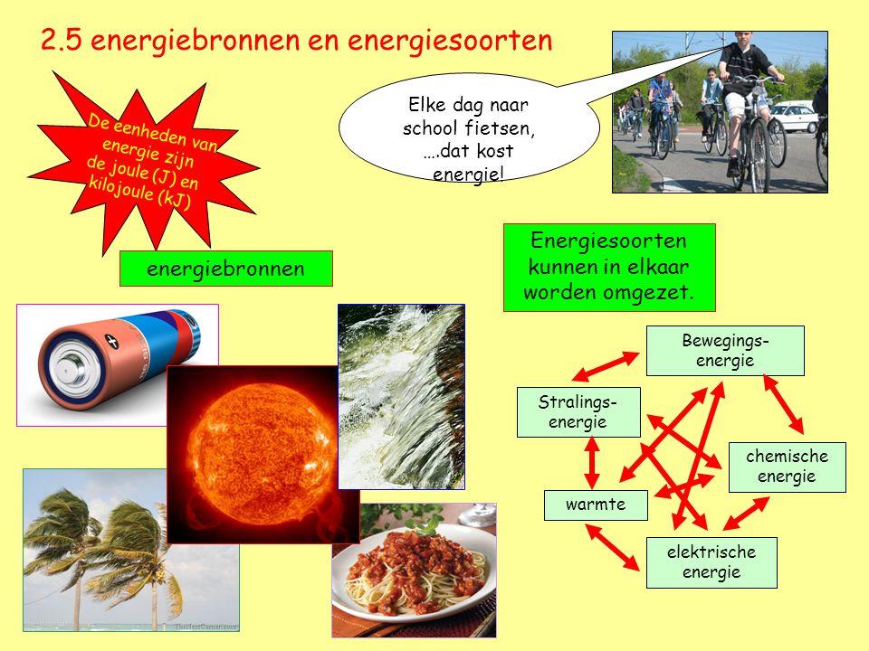 2.5 energiebronnen en energiesoorten