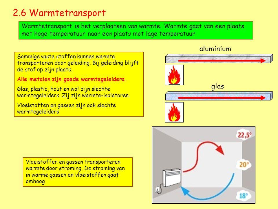2.6 Warmtetransport aluminium glas