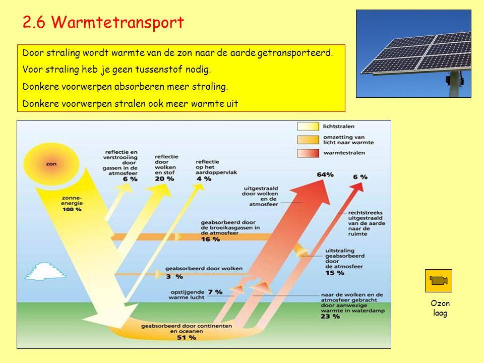 2.6 Warmtetransport Door straling wordt warmte van de zon naar de aarde getransporteerd. Voor straling heb je geen tussenstof nodig.