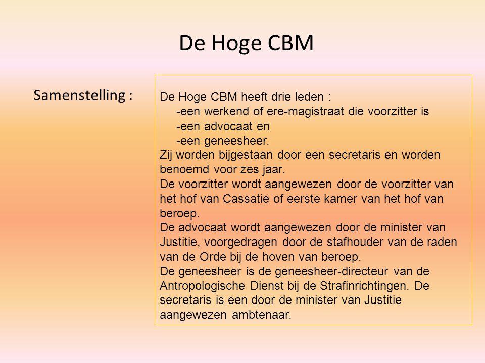 De Hoge CBM Samenstelling :
