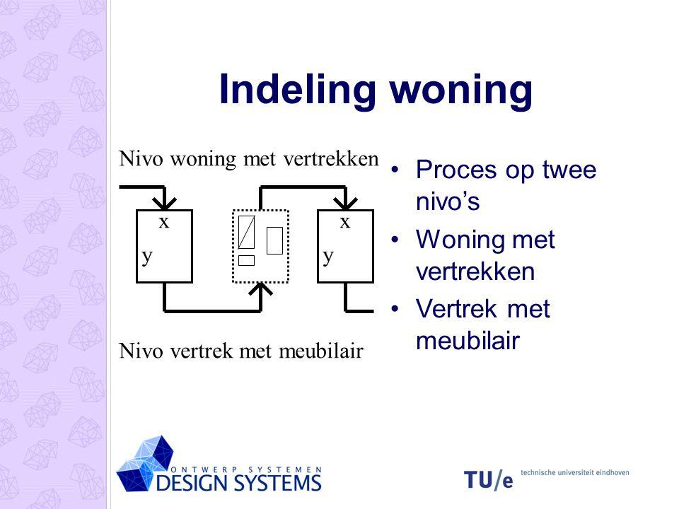Indeling woning proces op twee nivo s woning met for Woning indeling