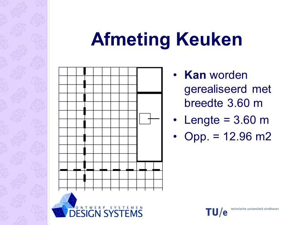 Afmeting Keuken Kan worden gerealiseerd met breedte 3.60 m