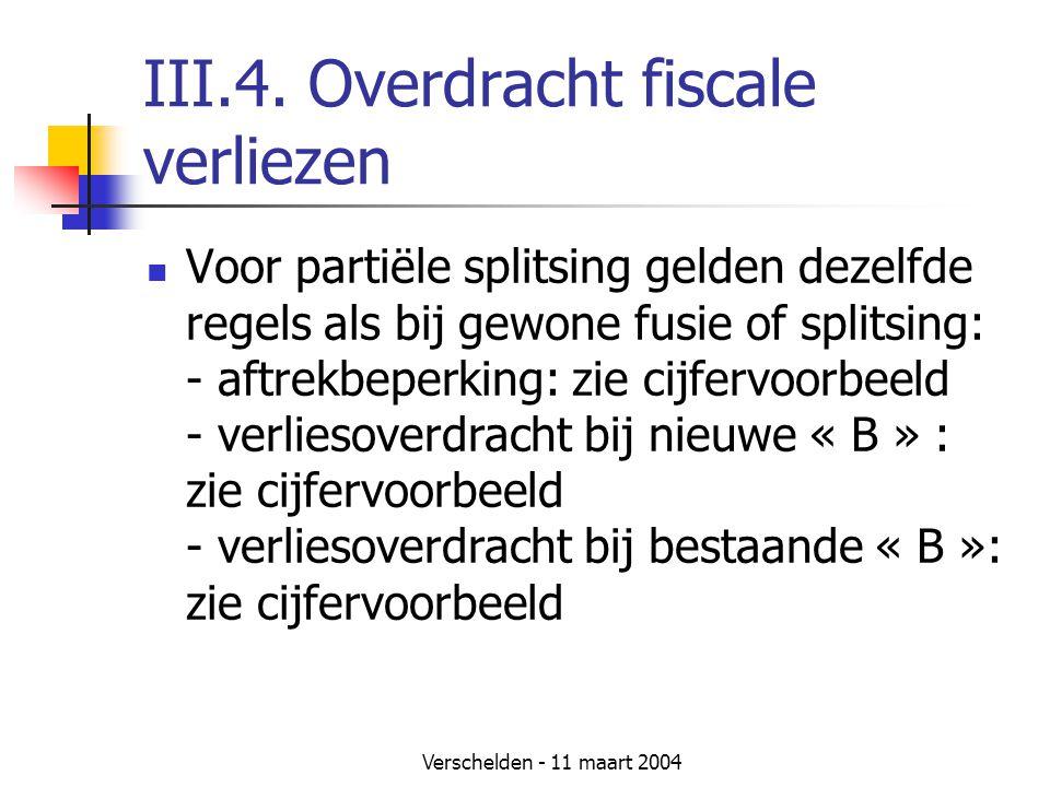 III.4. Overdracht fiscale verliezen