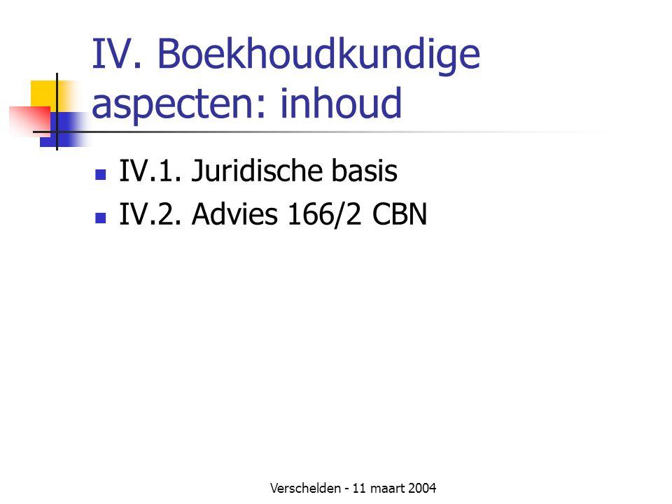 IV. Boekhoudkundige aspecten: inhoud