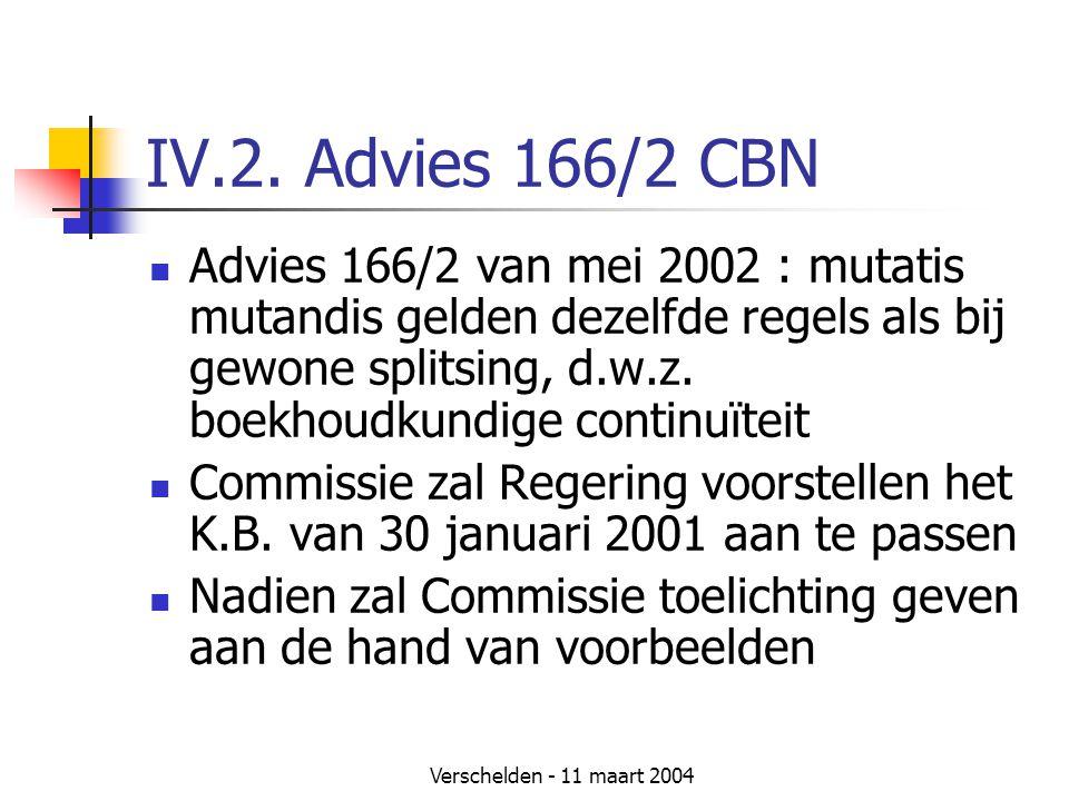 IV.2. Advies 166/2 CBN