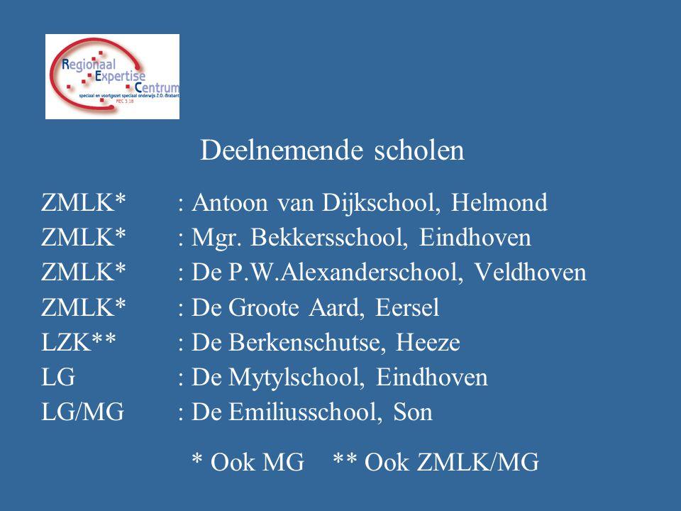 Deelnemende scholen ZMLK* : Antoon van Dijkschool, Helmond