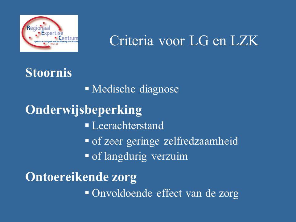 Stoornis Onderwijsbeperking Ontoereikende zorg Criteria voor LG en LZK