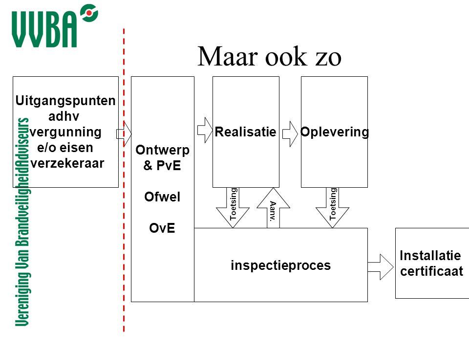 Maar ook zo Uitgangspunten adhv vergunning e/o eisen verzekeraar