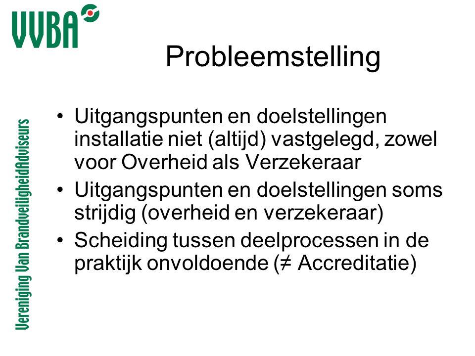 Probleemstelling Uitgangspunten en doelstellingen installatie niet (altijd) vastgelegd, zowel voor Overheid als Verzekeraar.