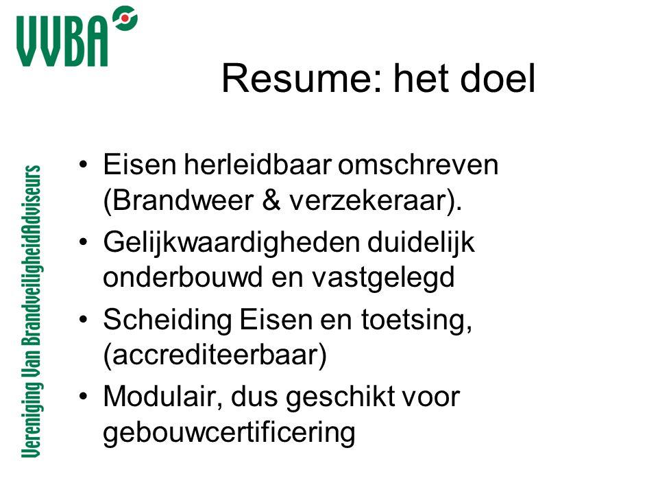 Resume: het doel Eisen herleidbaar omschreven (Brandweer & verzekeraar). Gelijkwaardigheden duidelijk onderbouwd en vastgelegd.