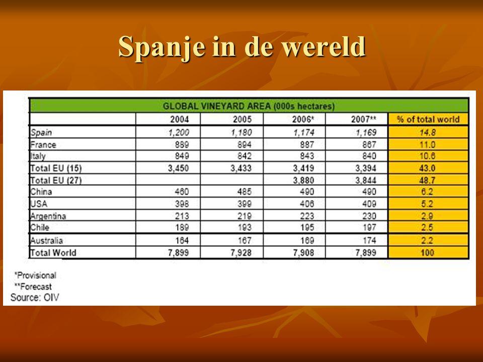 Spanje in de wereld