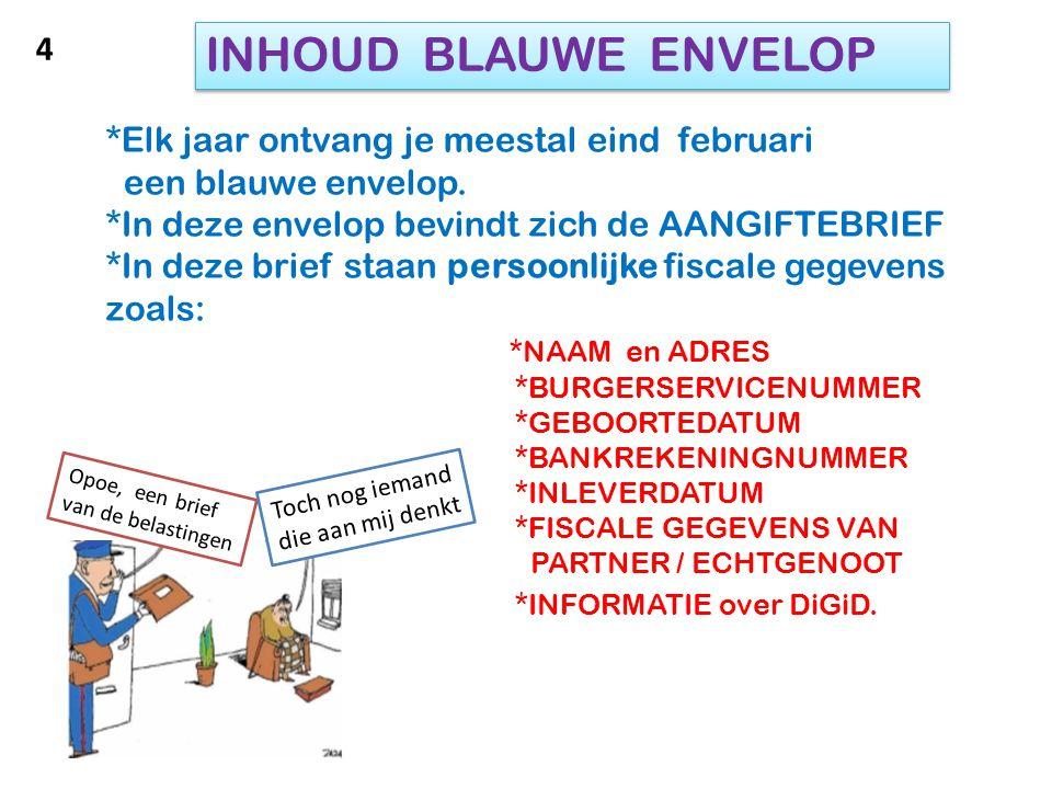 INHOUD BLAUWE ENVELOP 4 *Elk jaar ontvang je meestal eind februari