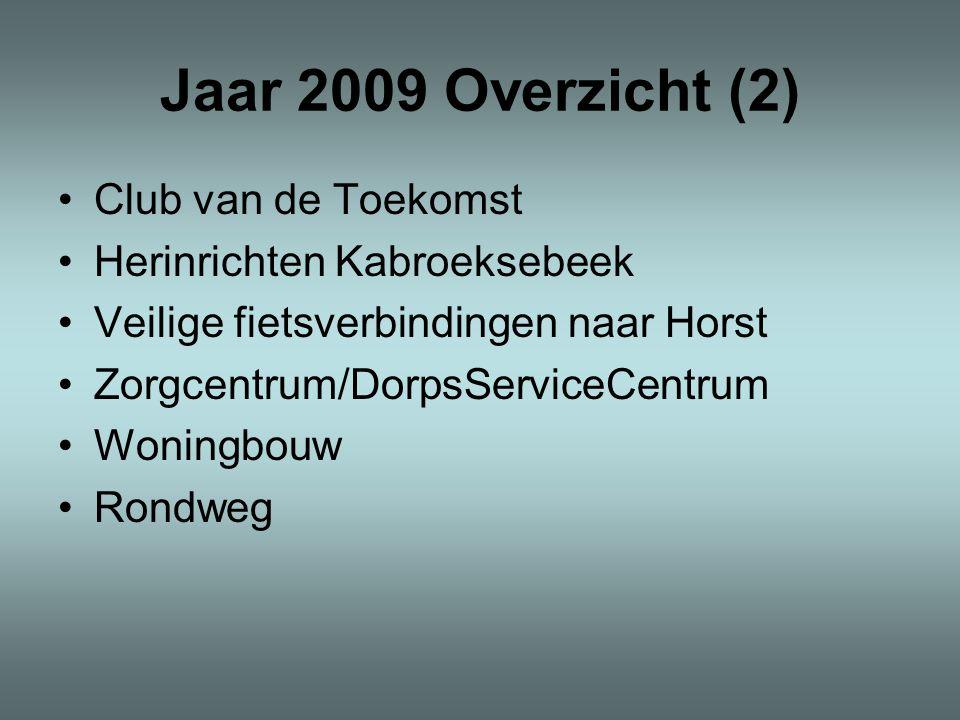 Jaar 2009 Overzicht (2) Club van de Toekomst