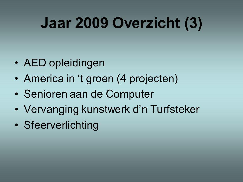 Jaar 2009 Overzicht (3) AED opleidingen