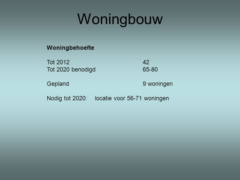 Woningbouw Woningbehoefte Tot 2012 42 Tot 2020 benodigd 65-80