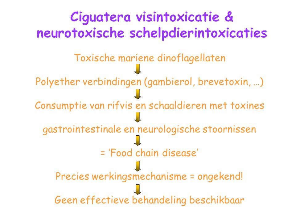 Ciguatera visintoxicatie & neurotoxische schelpdierintoxicaties