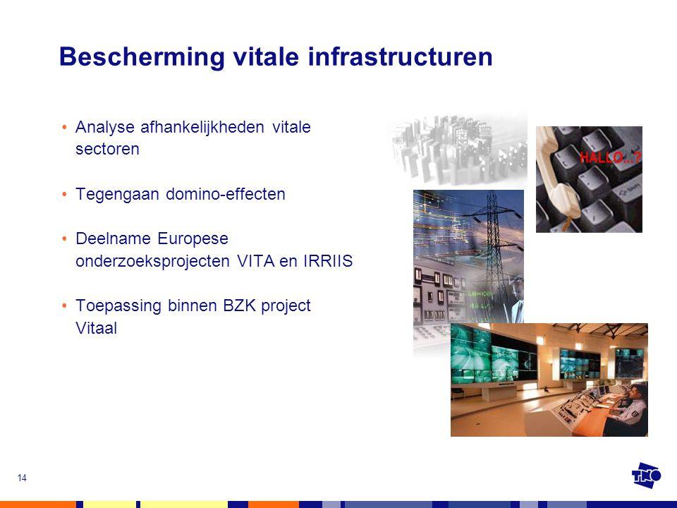 Bescherming vitale infrastructuren