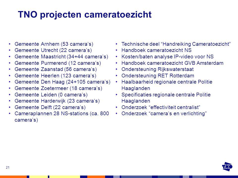 TNO projecten cameratoezicht