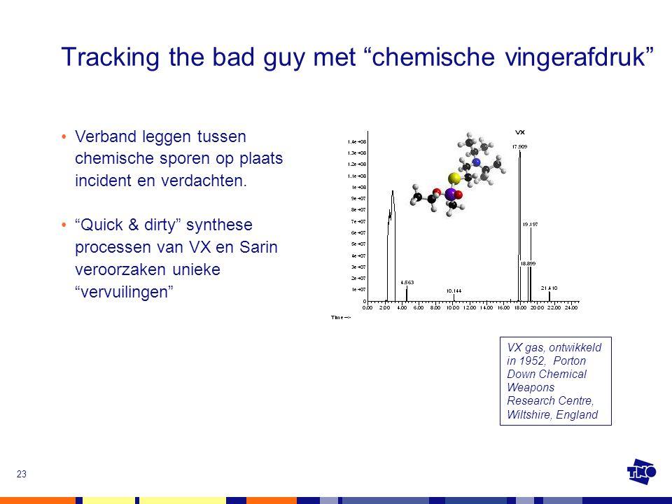 Tracking the bad guy met chemische vingerafdruk
