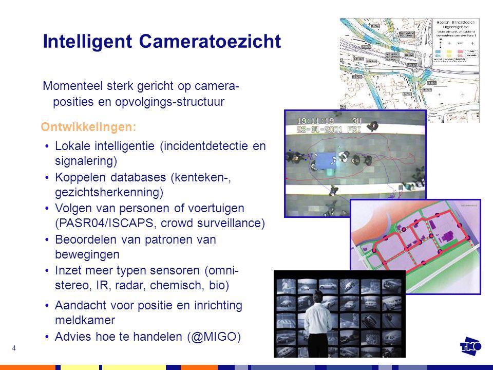 Intelligent Cameratoezicht