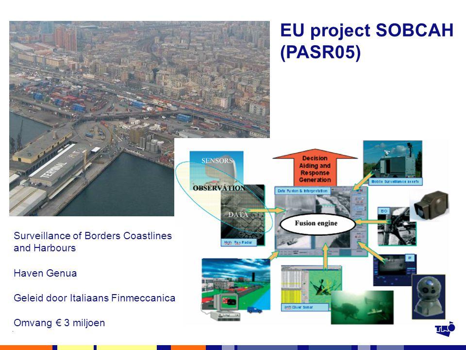 EU project SOBCAH (PASR05)