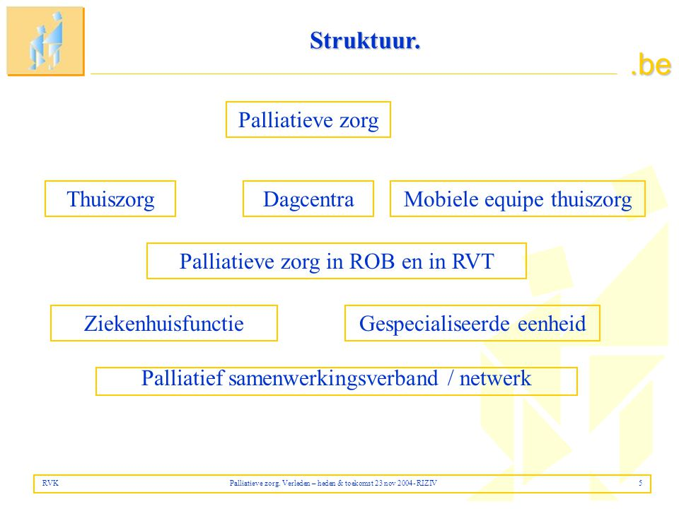 Struktuur. Palliatieve zorg Thuiszorg Dagcentra