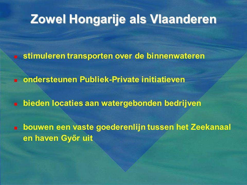 Zowel Hongarije als Vlaanderen