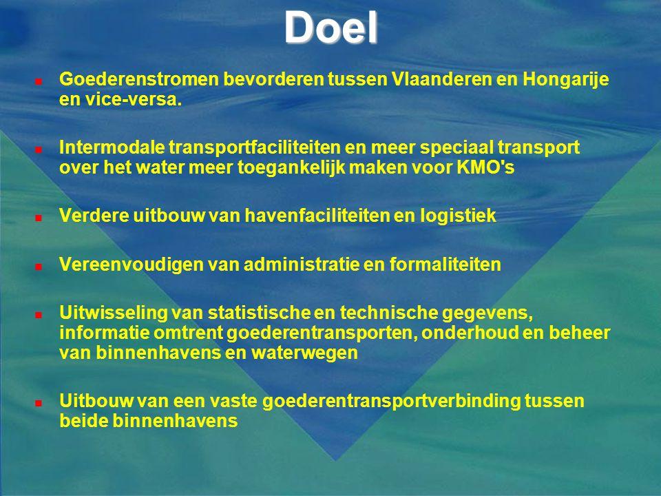 Doel Goederenstromen bevorderen tussen Vlaanderen en Hongarije en vice-versa.