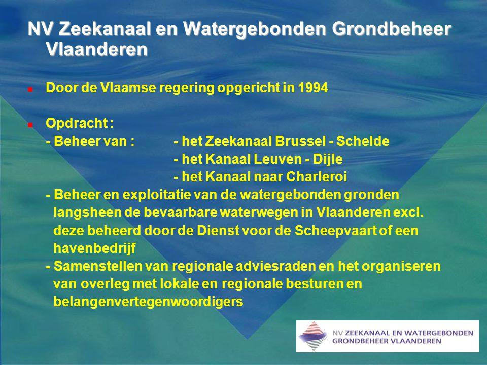 NV Zeekanaal en Watergebonden Grondbeheer Vlaanderen