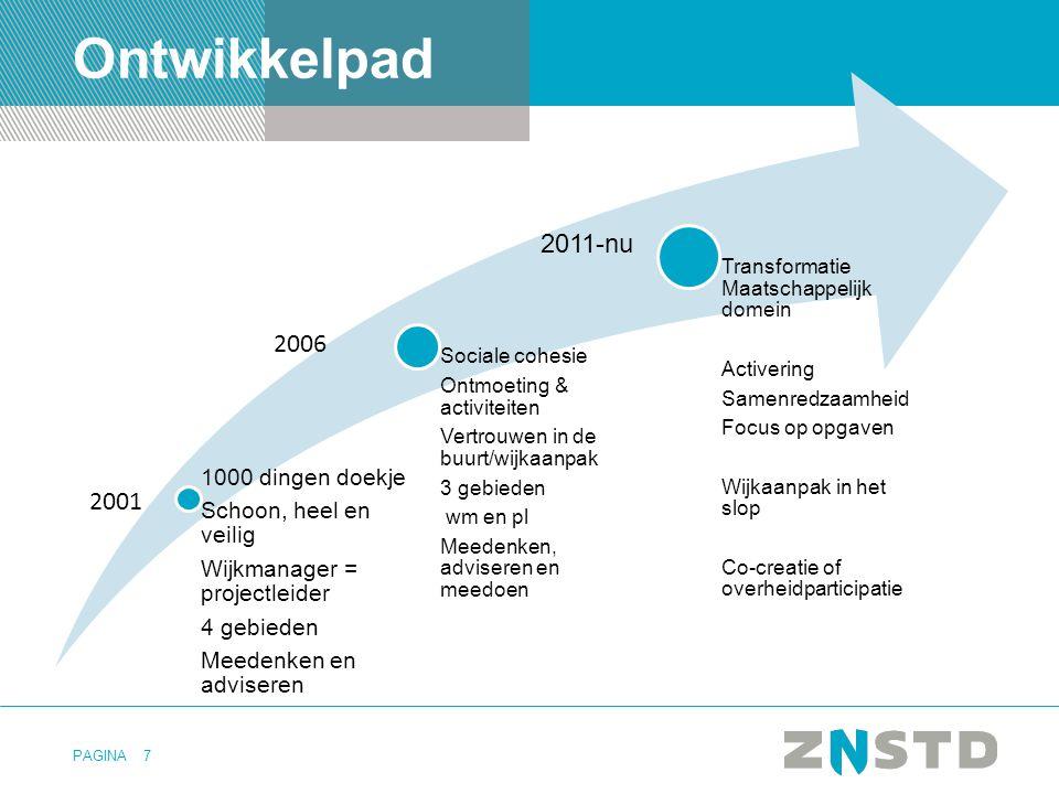 Ontwikkelpad 2011-nu 2006 2001 1000 dingen doekje