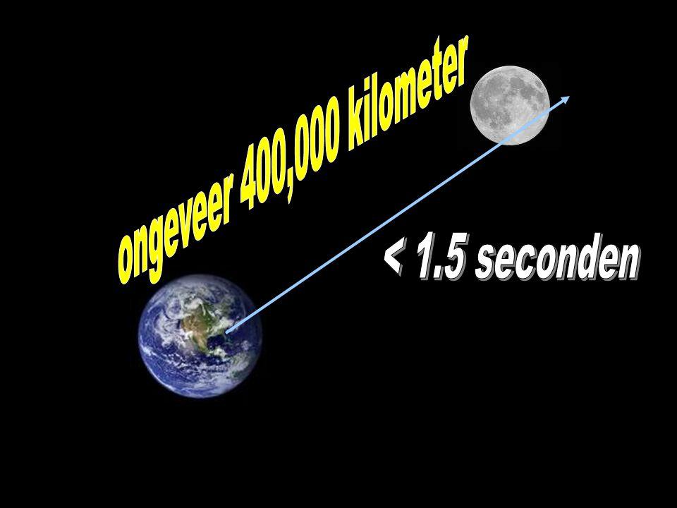 ongeveer 400,000 kilometer < 1.5 seconden