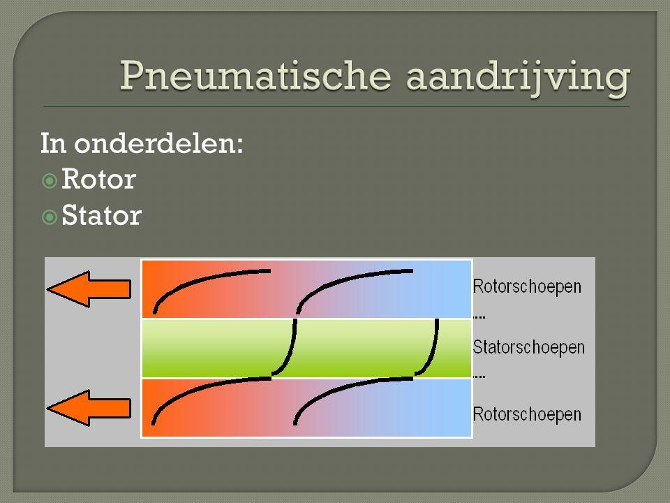 Pneumatische aandrijving