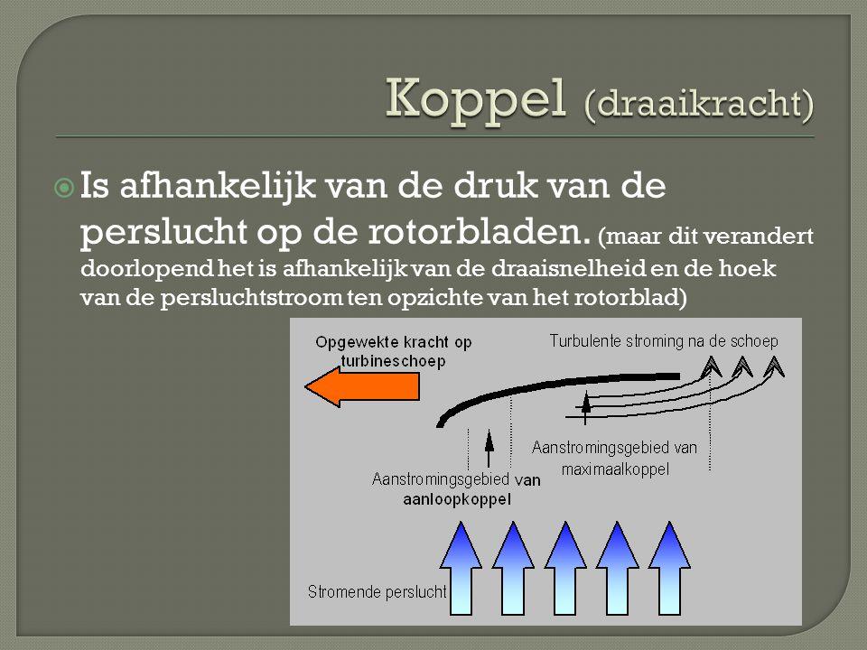 Koppel (draaikracht)