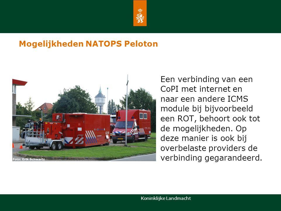 Mogelijkheden NATOPS Peloton