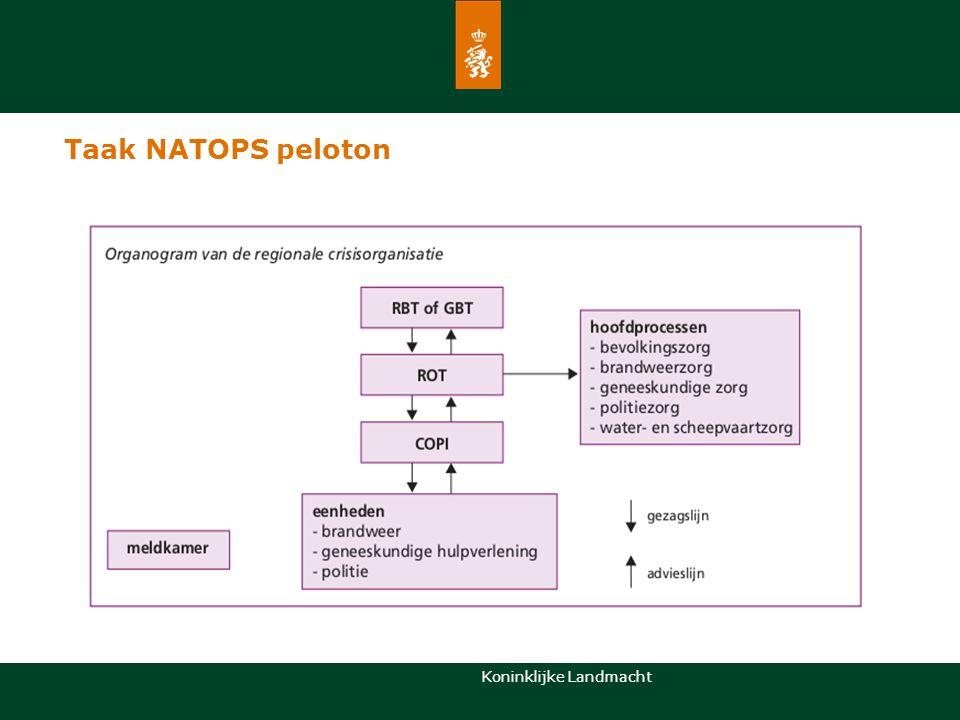 Taak NATOPS peloton Mogelijke wijzes van optreden SDNO!!!