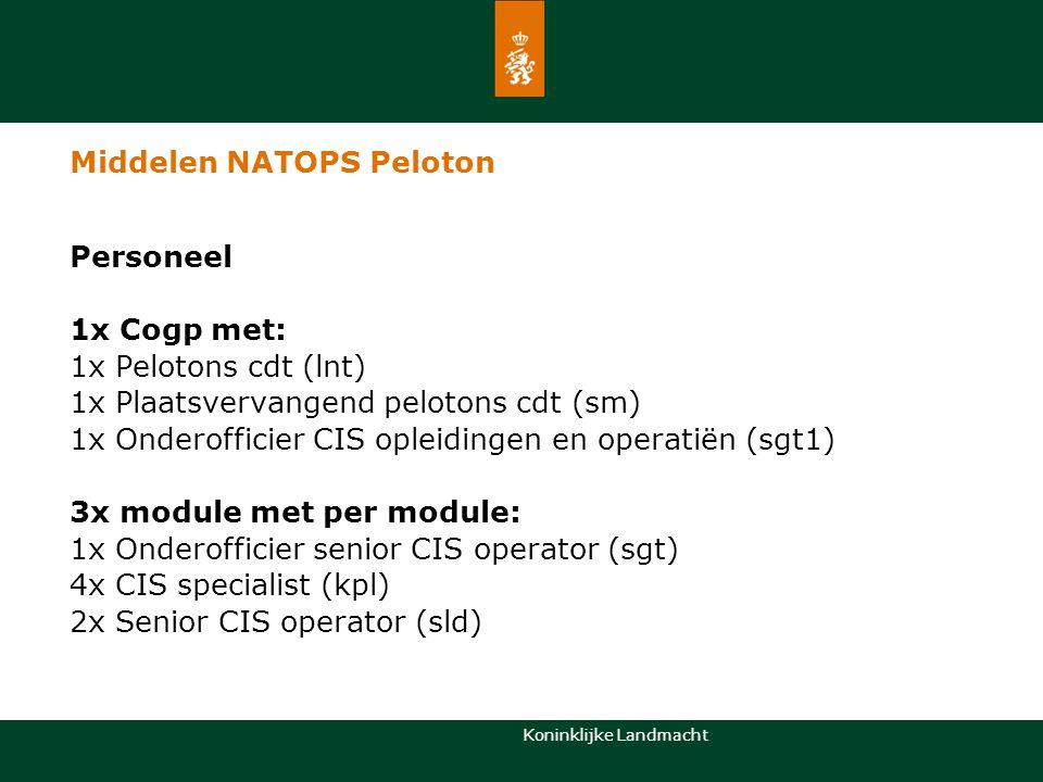 Middelen NATOPS Peloton