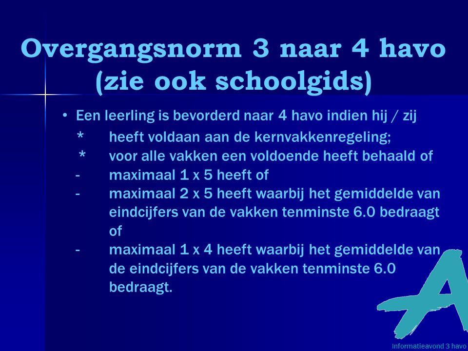 Overgangsnorm 3 naar 4 havo (zie ook schoolgids)