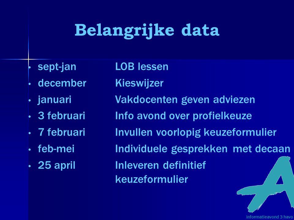 Belangrijke data sept-jan LOB lessen december Kieswijzer