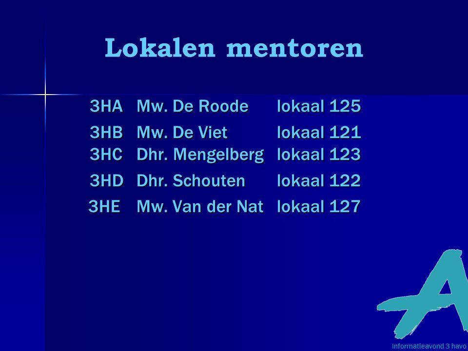 Lokalen mentoren 3HA Mw. De Roode lokaal 125