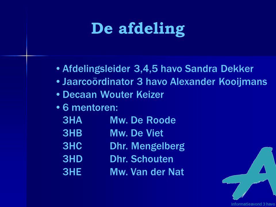 De afdeling Afdelingsleider 3,4,5 havo Sandra Dekker