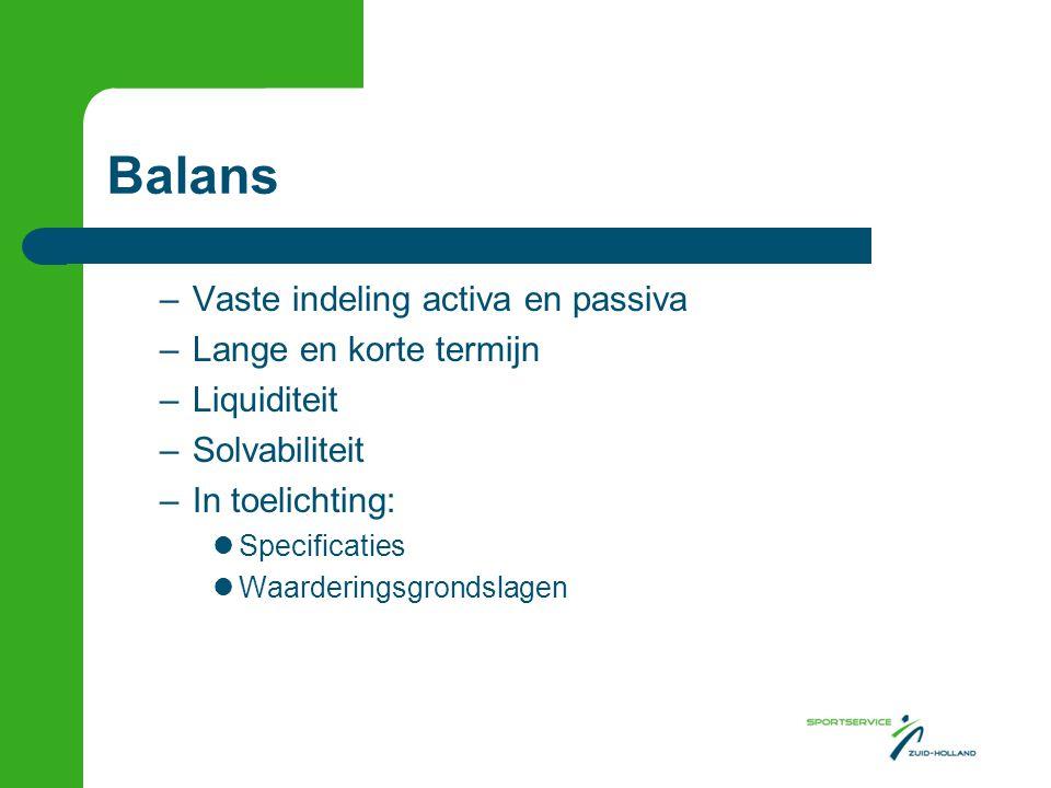 Balans Vaste indeling activa en passiva Lange en korte termijn