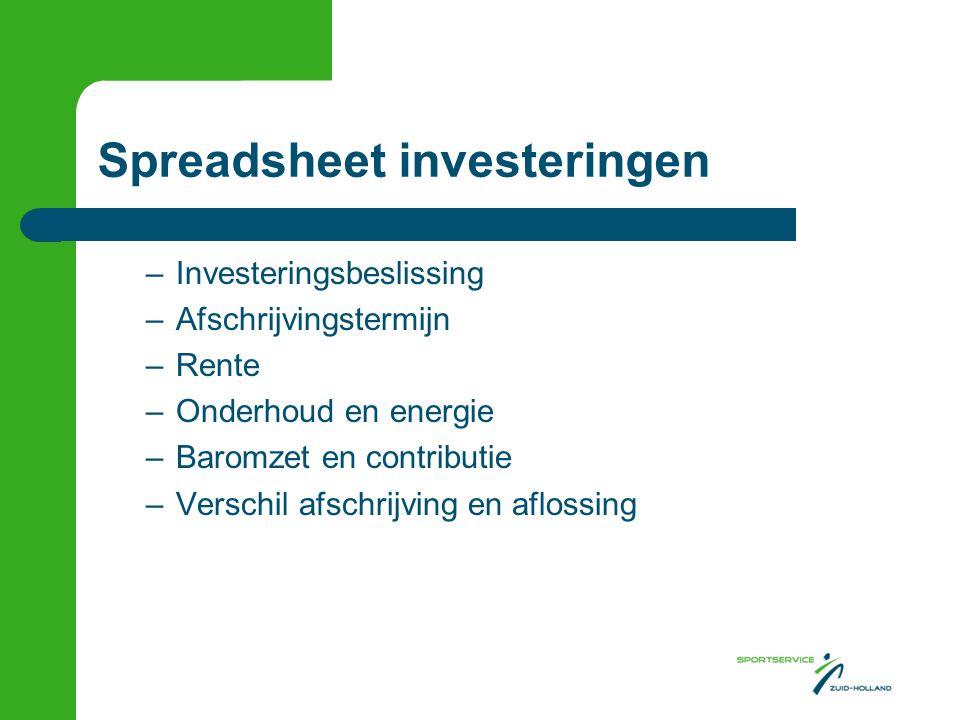 Spreadsheet investeringen